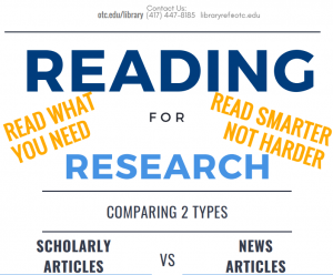 Reading for Research handout preview
